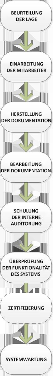konsalting_de