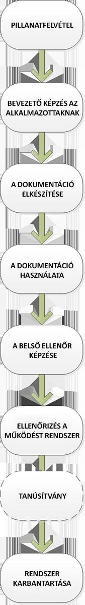konsalting_hu